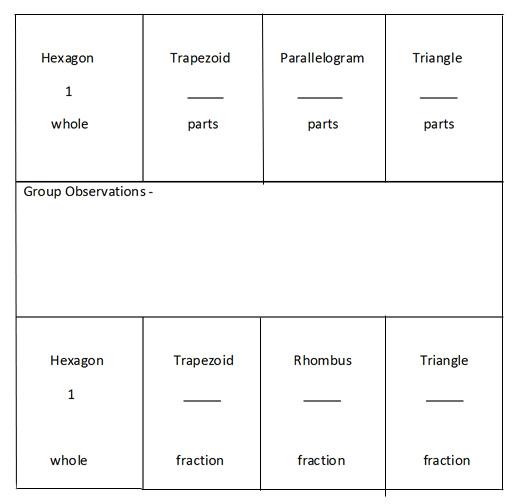 Jackie-1 pattern-block-table