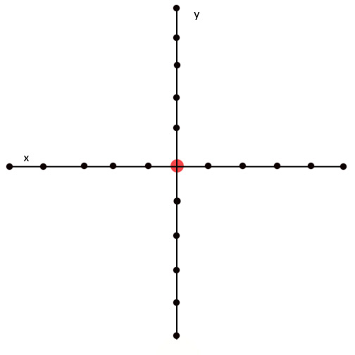 Mathematics Assignment and Mathematics Homework Help
